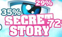 estimations--secret